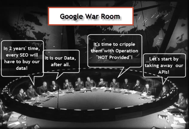 The Google War Room
